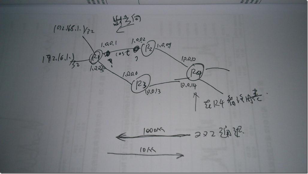 ospf cost计算方向问题